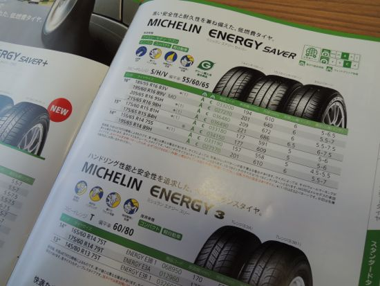 MICHELIN ENERGY SAVER catalog